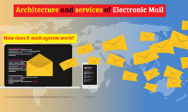 Architecture and Services of E-mail | Computer Networking