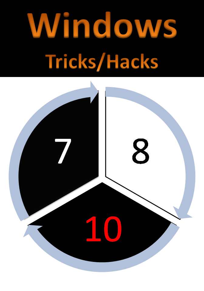 Windows Tricks/Hacks
